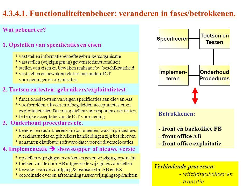 4.3.4.1. Functionaliteitenbeheer: veranderen in fases/betrokkenen. Specificeren Toetsen en Testen Implemen- teren Onderhoud Procedures Betrokkenen: -