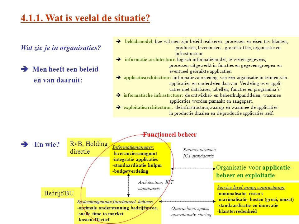 4.1.1. Wat is veelal de situatie? Wat zie je in organisaties?  Men heeft een beleid en van daaruit:  En wie?  beleidsmodel: hoe wil men zijn beleid