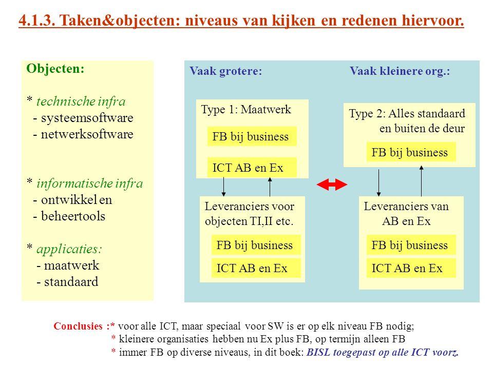 4.1.3. Taken&objecten: niveaus van kijken en redenen hiervoor. Objecten: * technische infra - systeemsoftware - netwerksoftware * informatische infra