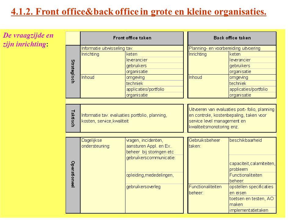 4.1.2. Front office&back office in grote en kleine organisaties. De vraagzijde en zijn inrichting: