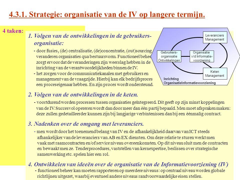 4.3.1. Strategie: organisatie van de IV op langere termijn. 4 taken: 1. Volgen van de ontwikkelingen in de gebruikers- organisatie: - door fusies, (de