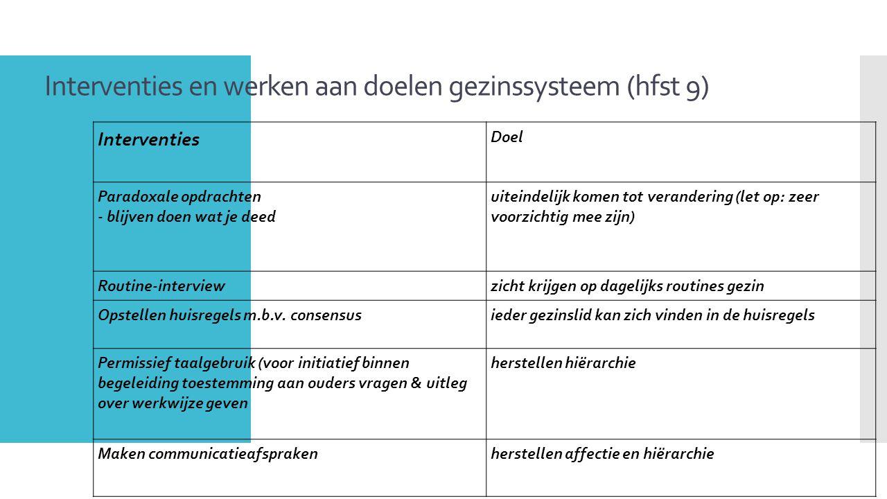 Interventies en werken aan doelen gezinssysteem (hfst 9) 10 Interventies Doel Paradoxale opdrachten - blijven doen wat je deed uiteindelijk komen tot