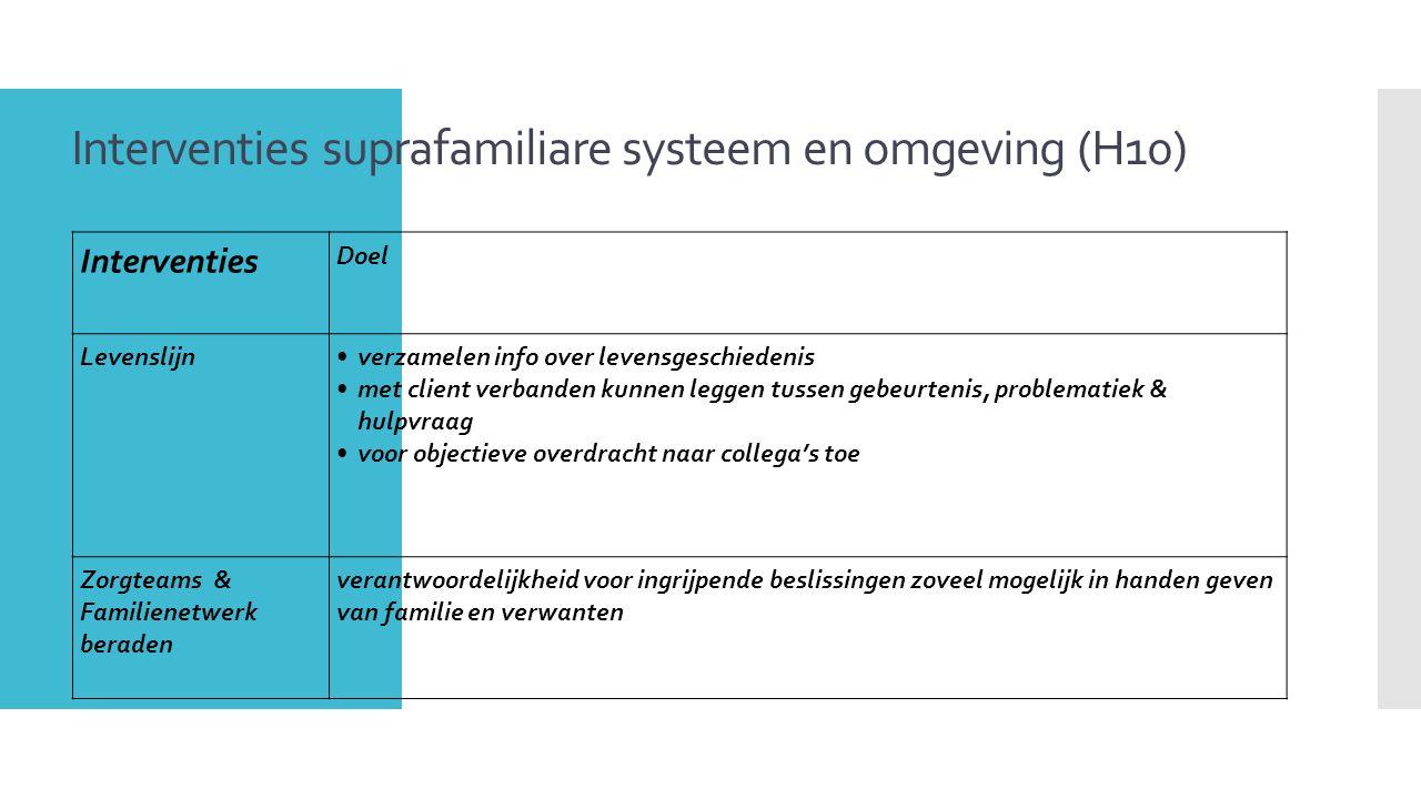 Interventies suprafamiliare systeem en omgeving (H10) Interventies Doel Levenslijnverzamelen info over levensgeschiedenis met client verbanden kunnen