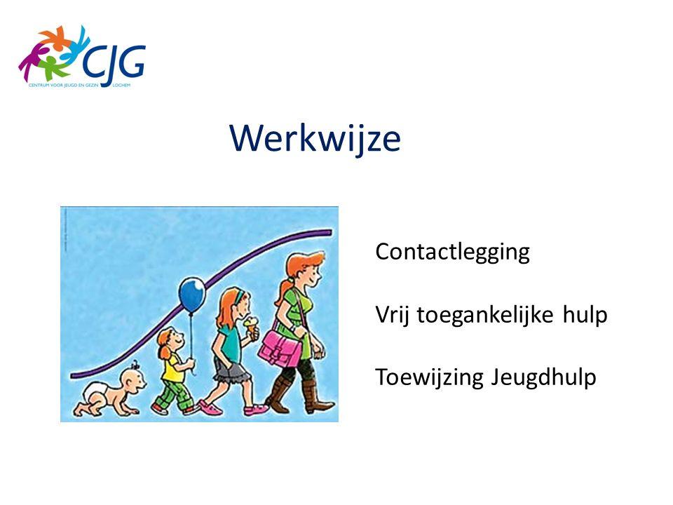 Werkwijze Contactlegging Vrij toegankelijke hulp Toewijzing Jeugdhulp