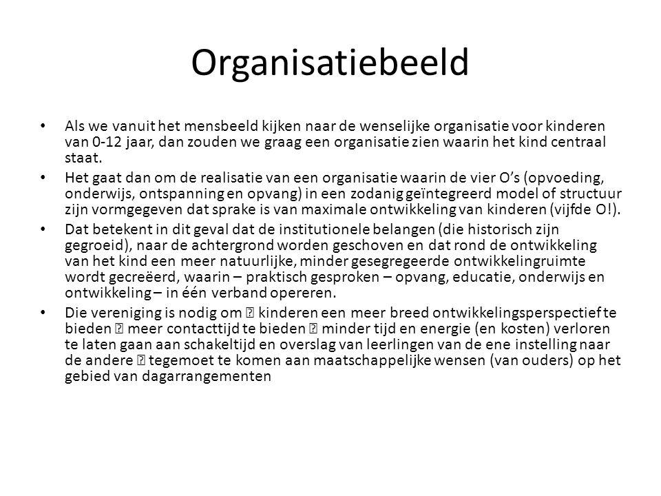 Organisatiebeeld Als we vanuit het mensbeeld kijken naar de wenselijke organisatie voor kinderen van 0-12 jaar, dan zouden we graag een organisatie zi