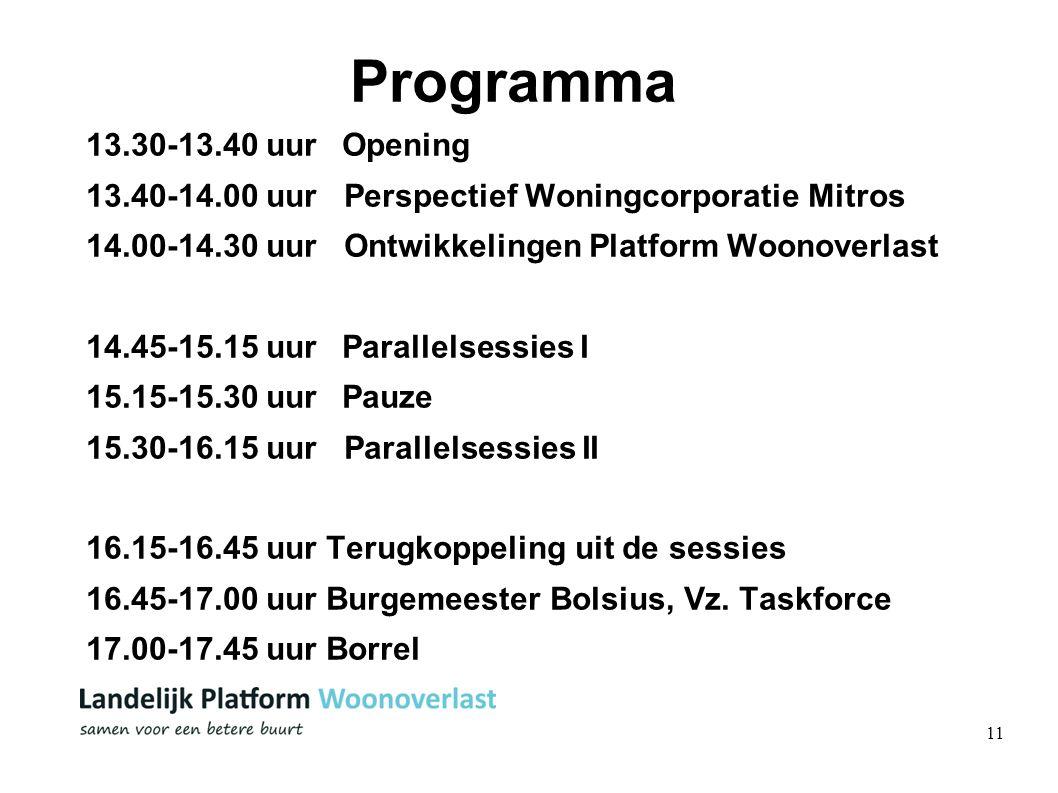 11 Programma 13.30-13.40 uurOpening 13.40-14.00 uur Perspectief Woningcorporatie Mitros 14.00-14.30 uur Ontwikkelingen Platform Woonoverlast 14.45-15.15 uurParallelsessies I 15.15-15.30 uurPauze 15.30-16.15 uur Parallelsessies II 16.15-16.45 uur Terugkoppeling uit de sessies 16.45-17.00 uur Burgemeester Bolsius, Vz.