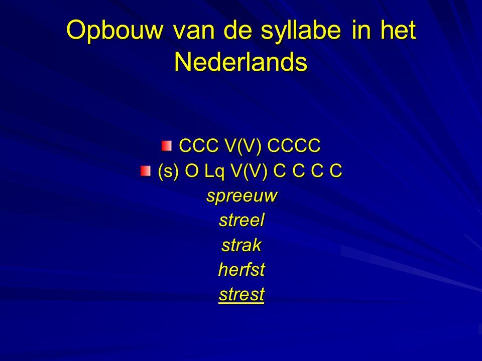 Opbouw van de syllabe in het Nederlands CCC V(V) CCCC (s) O Lq V(V) C C C C spreeuwstreelstrakherfststrest