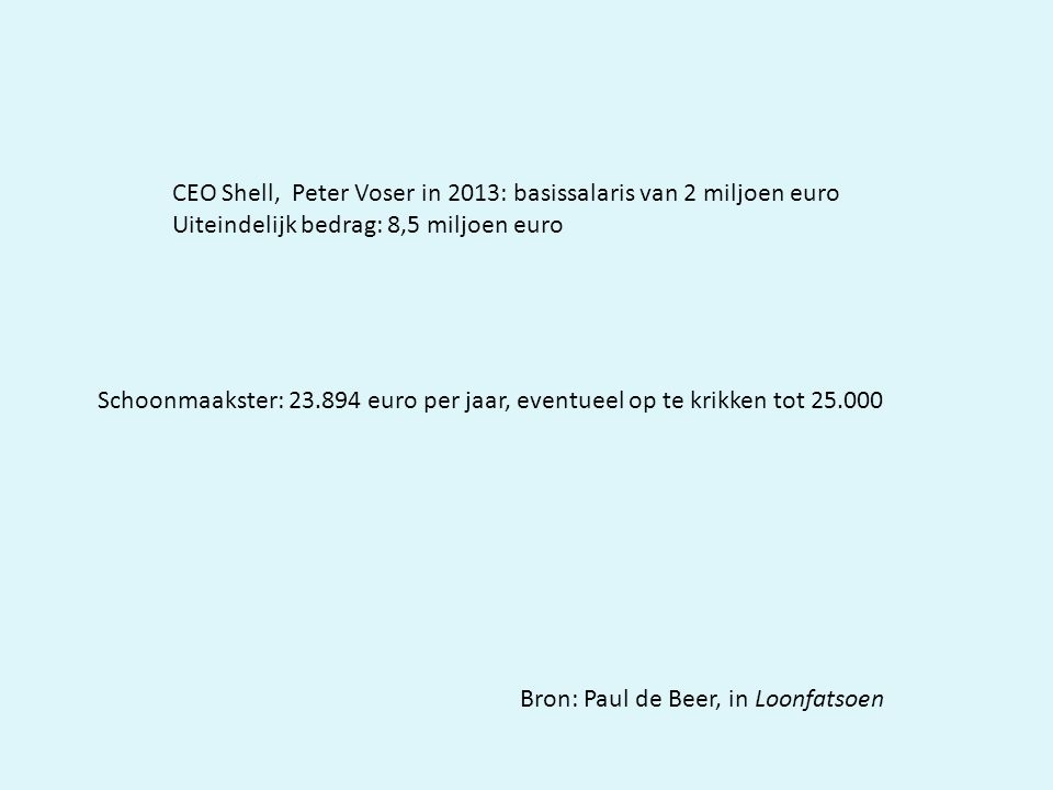 CEO Shell, Peter Voser in 2013: basissalaris van 2 miljoen euro Uiteindelijk bedrag: 8,5 miljoen euro Schoonmaakster: 23.894 euro per jaar, eventueel op te krikken tot 25.000 Bron: Paul de Beer, in Loonfatsoen