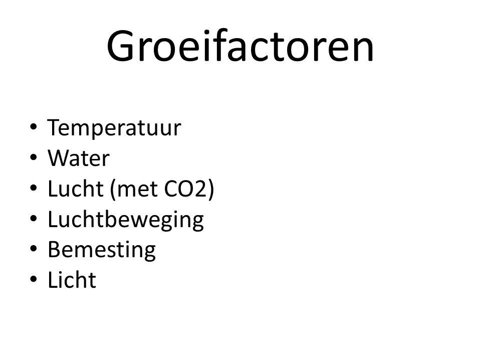 Temperatuur Water Lucht (met CO2) Luchtbeweging Bemesting Licht