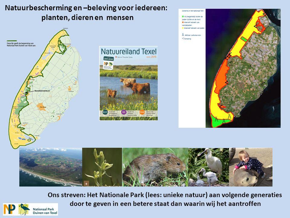Belangrijkste redenen voor bezoek aan NP Duinen van Texel Natuurbeleving algemeen59% Natuur/omgeving: mooi, prachtig/bosrijk/ruig39 % Afwisseling landschap: strand, duinen, bos, wijdsheid20 % Welzijnsgevoelens35% Welzijn: rust, stilte, ruimte24 % Recreatie, uitwaaien, ontspanning, onthaasten11 % Recreatieactiviteiten 27% Fietsgebied: mooi, gevarieerd, in de bossen11 % Wandelgebied: mooi, gevarieerd 7 % Natuurstudie, vogels kijken 4 % Bepaalde onderdelen bezoeken (Slufter, Ecomare) 2 % Hond uitlaten, wandelen met hond 1 % Paardrijden 1 % Joggen, trimmen, training 1 % Atb-en<1 % Rest Vakantie, bezoek, huisje, camping10 % Bron: Bureau Video Tekst – rapport Recreatieonderzoek Texel 2006