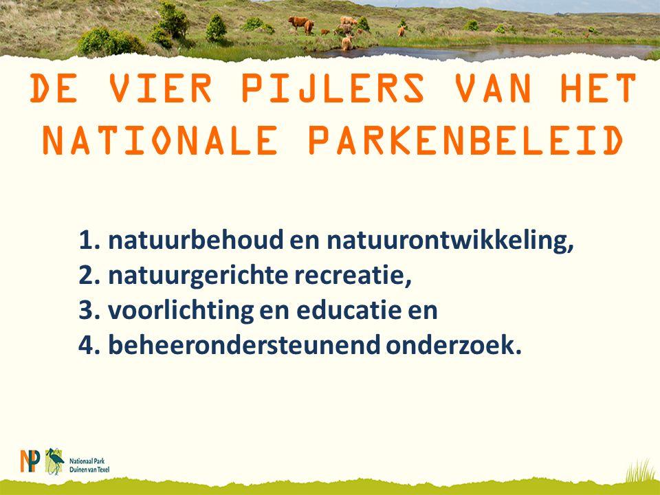 DE VIER PIJLERS VAN HET NATIONALE PARKENBELEID 1. natuurbehoud en natuurontwikkeling, 2.