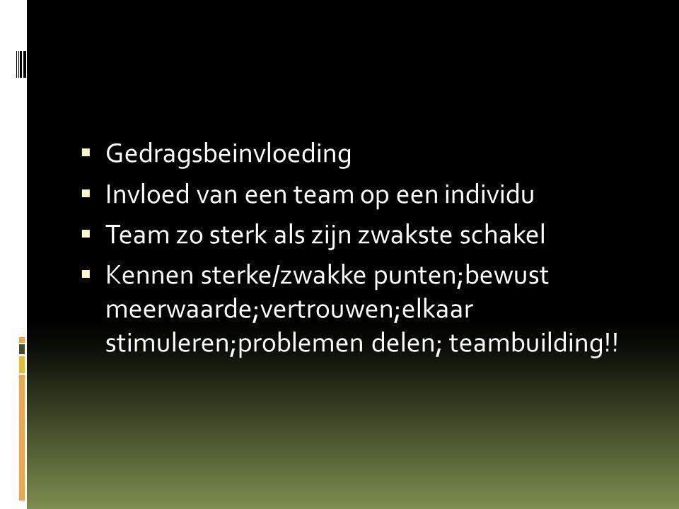  Gedragsbeinvloeding  Invloed van een team op een individu  Team zo sterk als zijn zwakste schakel  Kennen sterke/zwakke punten;bewust meerwaarde;vertrouwen;elkaar stimuleren;problemen delen; teambuilding!!