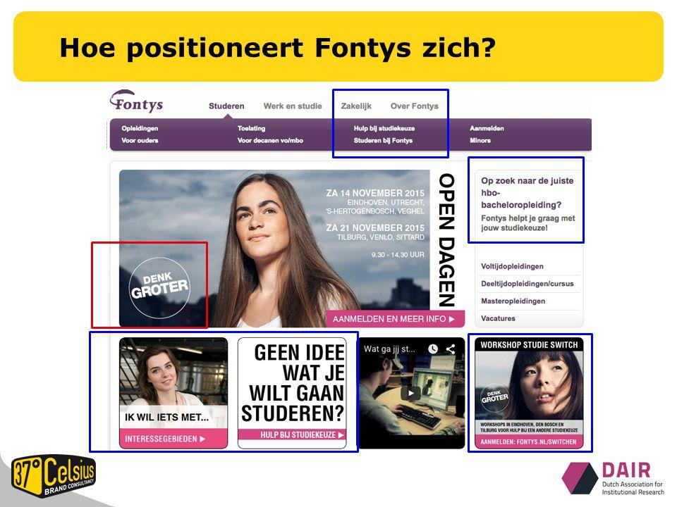 Hoe positioneert Fontys zich?