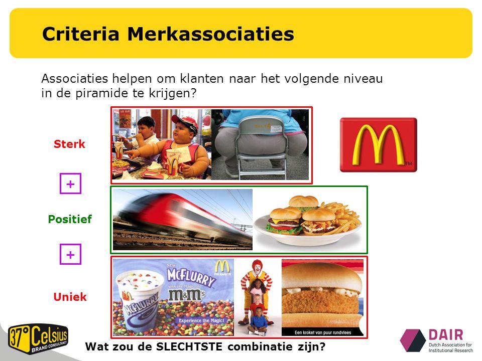 Criteria Merkassociaties Associaties helpen om klanten naar het volgende niveau in de piramide te krijgen.