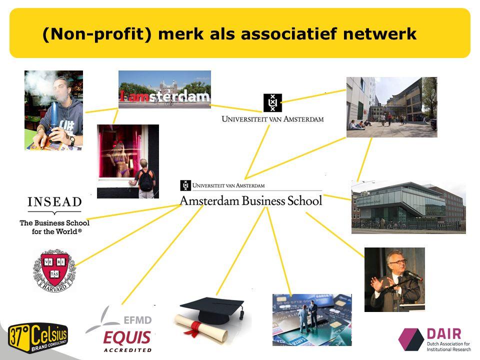 (Non-profit) merk als associatief netwerk