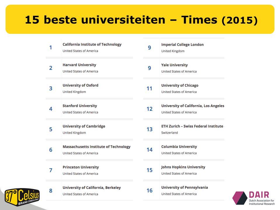 15 beste universiteiten – Times (2015)