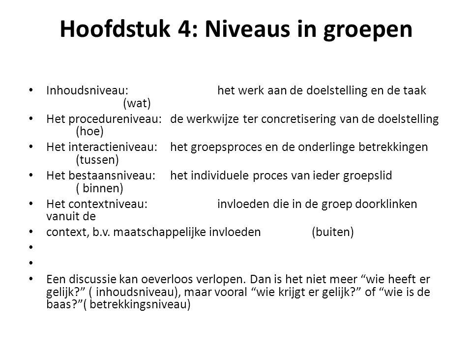 Hoofdstuk 4: Niveaus in groepen Inhoudsniveau: het werk aan de doelstelling en de taak (wat) Het procedureniveau: de werkwijze ter concretisering van
