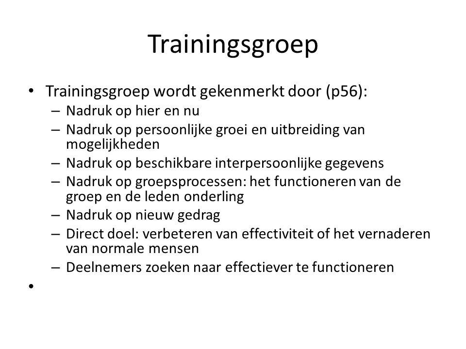 Trainingsgroep Trainingsgroep wordt gekenmerkt door (p56): – Nadruk op hier en nu – Nadruk op persoonlijke groei en uitbreiding van mogelijkheden – Na