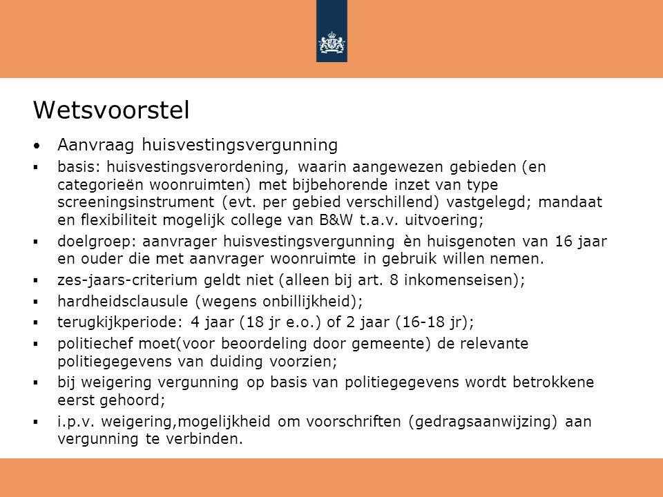 Wetsvoorstel Aanvraag huisvestingsvergunning  basis: huisvestingsverordening, waarin aangewezen gebieden (en categorieën woonruimten) met bijbehorend