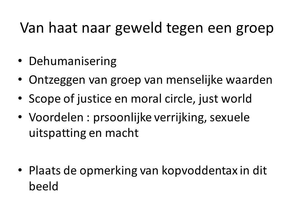 Van haat naar geweld tegen een groep Dehumanisering Ontzeggen van groep van menselijke waarden Scope of justice en moral circle, just world Voordelen
