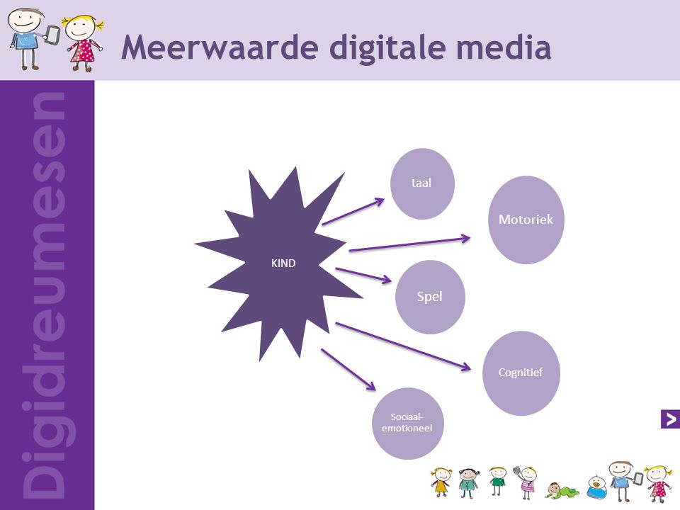 Meerwaarde digitale media taal Spel KIND Motoriek Cognitief Sociaal- emotioneel
