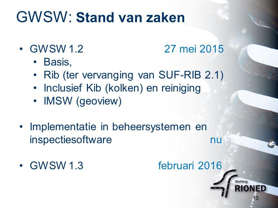 GWSW: Stand van zaken 10 GWSW 1.2 27 mei 2015 Basis, Rib (ter vervanging van SUF-RIB 2.1) Inclusief Kib (kolken) en reiniging IMSW (geoview) Implement