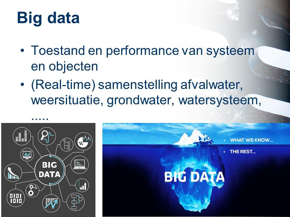 Big data Toestand en performance van systeem en objecten (Real-time) samenstelling afvalwater, weersituatie, grondwater, watersysteem,......... 13