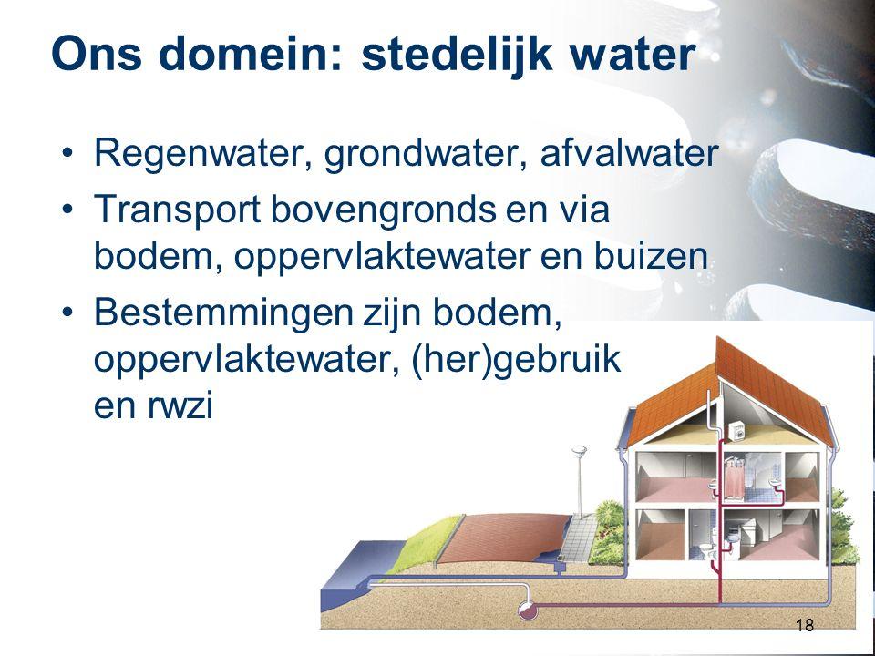 Ons domein: stedelijk water Regenwater, grondwater, afvalwater Transport bovengronds en via bodem, oppervlaktewater en buizen Bestemmingen zijn bodem,