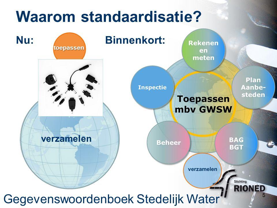 Nu: Binnenkort: 5 verzamelen toepassen Waarom standaardisatie? Gegevenswoordenboek Stedelijk Water