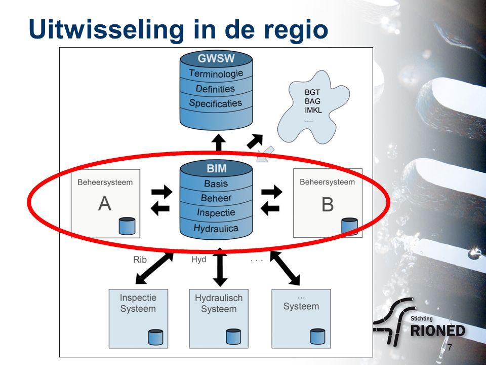 Semantische server 8 Wordt nu als volgt ingericht: Register/soortenboom: http://data.gwsw.nlhttp://data.gwsw.nl Browse/reviewen: http://review.gwsw.nlhttp://review.gwsw.nl Semantische server: http://sparql.gwsw.nlhttp://sparql.gwsw.nl