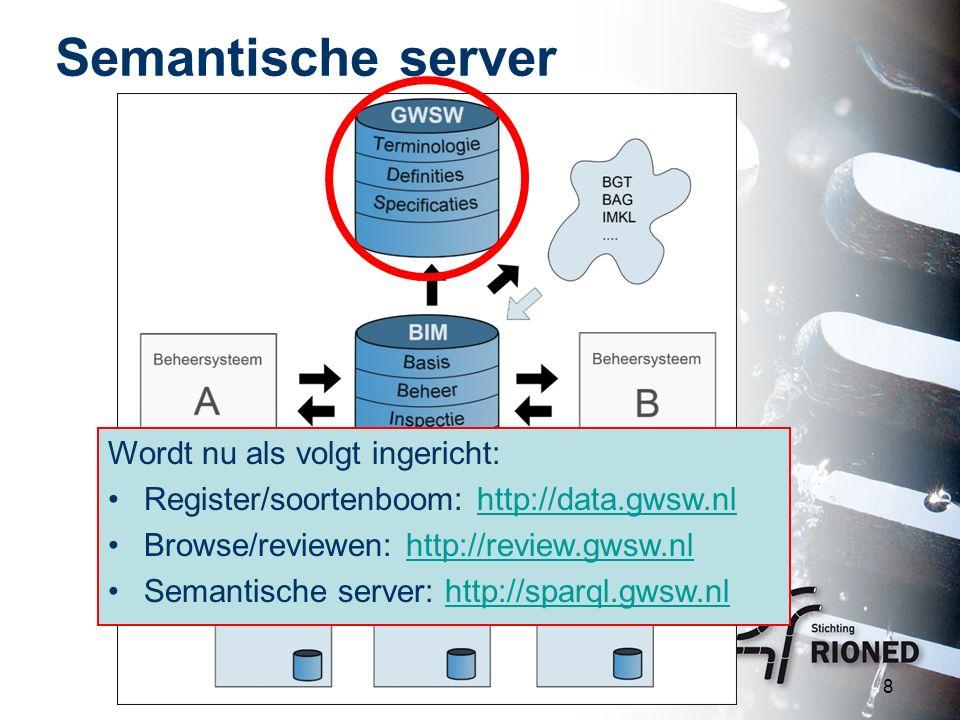 Semantische server 8 Wordt nu als volgt ingericht: Register/soortenboom: http://data.gwsw.nlhttp://data.gwsw.nl Browse/reviewen: http://review.gwsw.nl