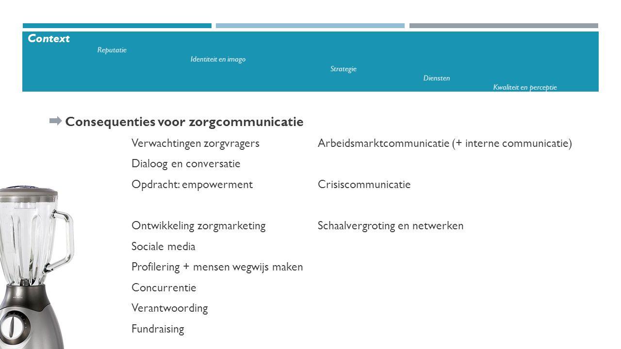Consequenties voor zorgcommunicatie Verwachtingen zorgvragersArbeidsmarktcommunicatie (+ interne communicatie) Dialoog en conversatie Opdracht: empowe