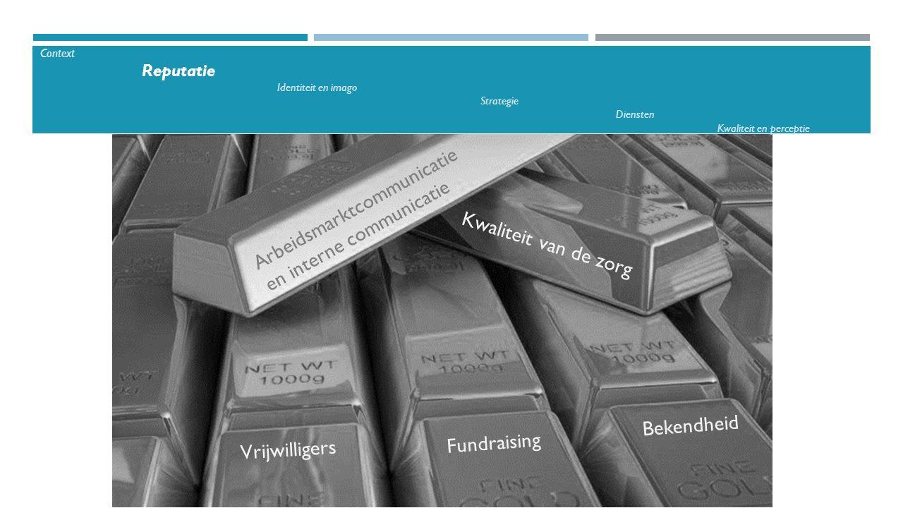 Arbeidsmarktcommunicatie en interne communicatie Kwaliteit van de zorg Fundraising Vrijwilligers Bekendheid Context Reputatie Identiteit en imago Stra