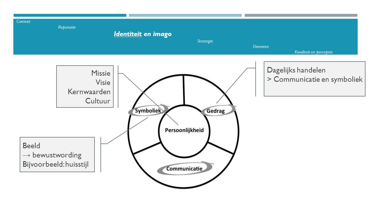 Missie Visie Kernwaarden Cultuur Dagelijks handelen > Communicatie en symboliek Beeld → bewustwording Bijvoorbeeld: huisstijl Context Reputatie Identi