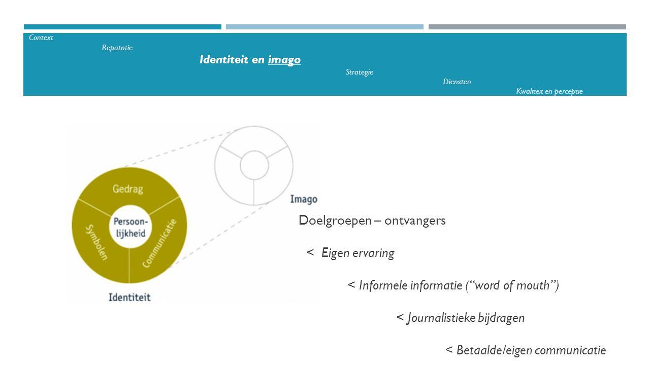 """Doelgroepen – ontvangers < Eigen ervaring < Informele informatie (""""word of mouth"""") < Journalistieke bijdragen < Betaalde/eigen communicatie Context Re"""