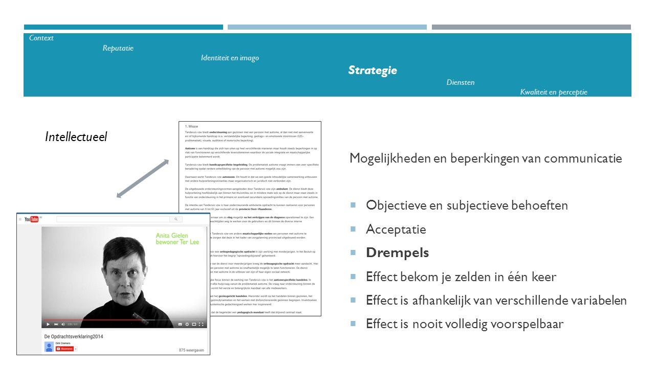 Mogelijkheden en beperkingen van communicatie  Objectieve en subjectieve behoeften  Acceptatie  Drempels  Effect bekom je zelden in één keer  Eff
