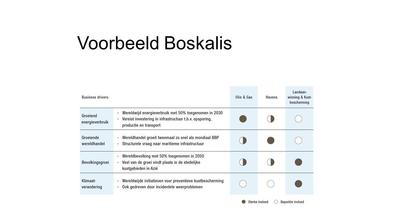 Voorbeeld Boskalis