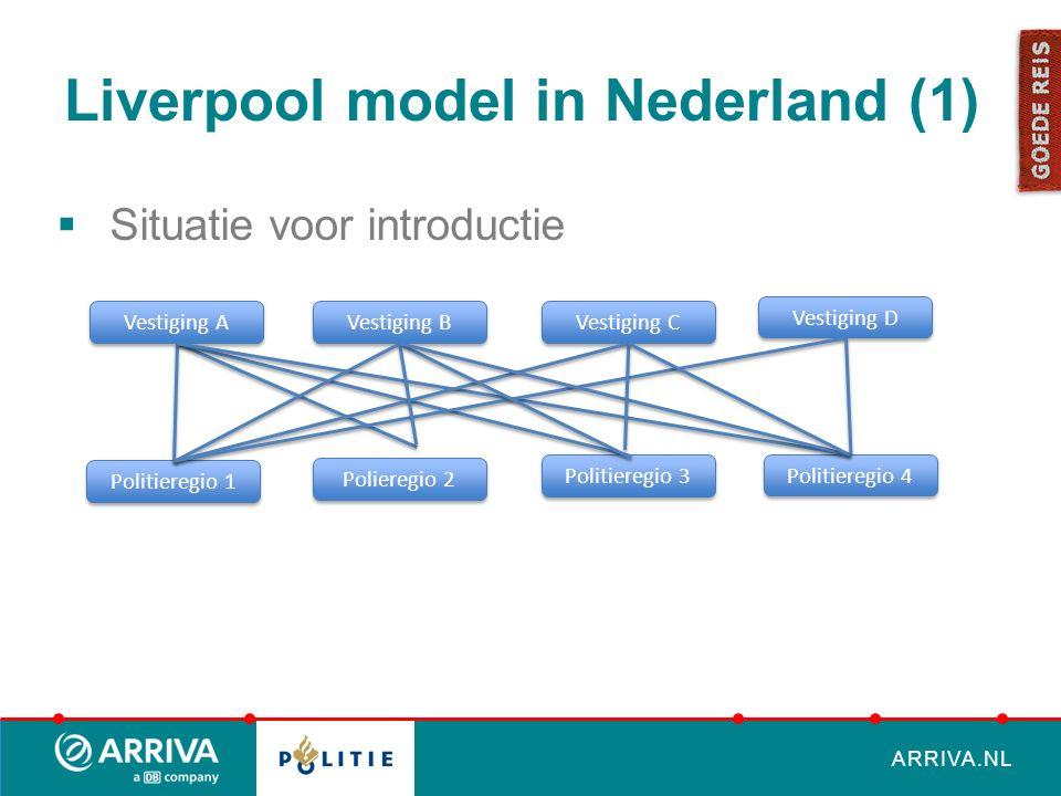 ARRIVA.NL Liverpool model in Nederland (1)  Situatie voor introductie Vestiging A Vestiging C Vestiging B Politieregio 3 Polieregio 2 Politieregio 1 Vestiging D Politieregio 4