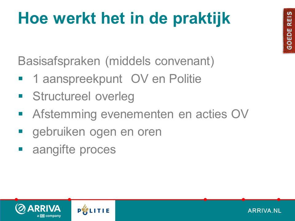 ARRIVA.NL Hoe werkt het in de praktijk Basisafspraken (middels convenant)  1 aanspreekpunt OV en Politie  Structureel overleg  Afstemming evenementen en acties OV  gebruiken ogen en oren  aangifte proces