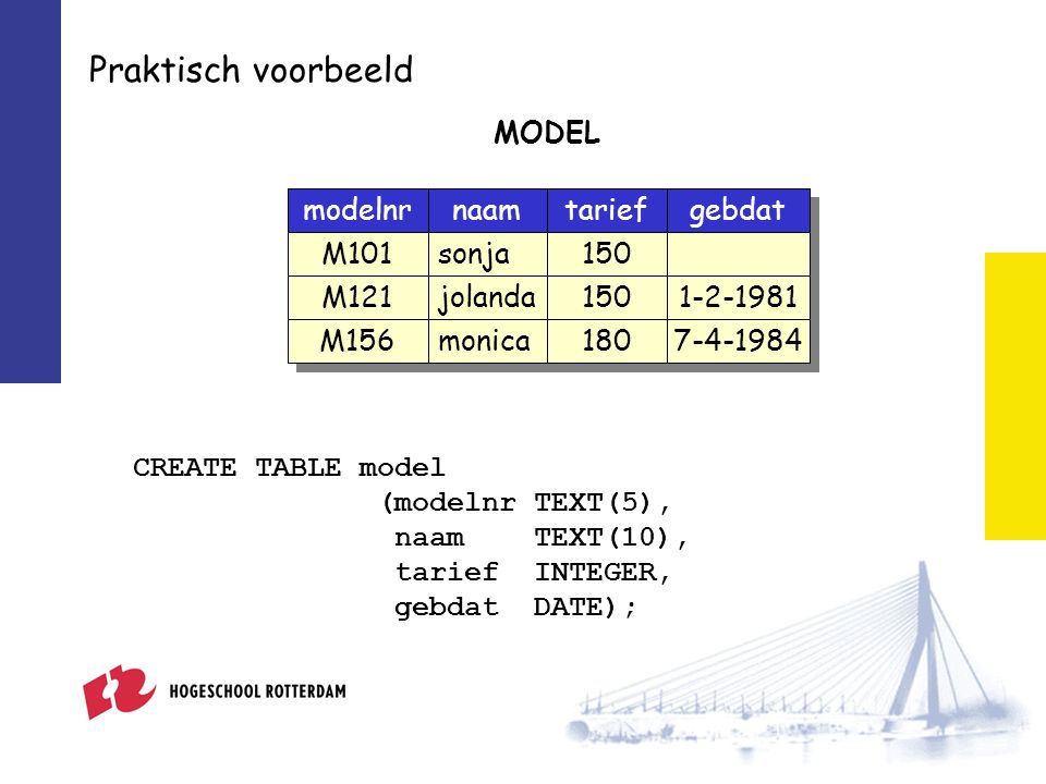 Toelichting CREATE TABLE model (modelnr TEXT(5), naam TEXT(10), tarief INTEGER, gebdat DATE); tabelnaam kolomnaam datatype