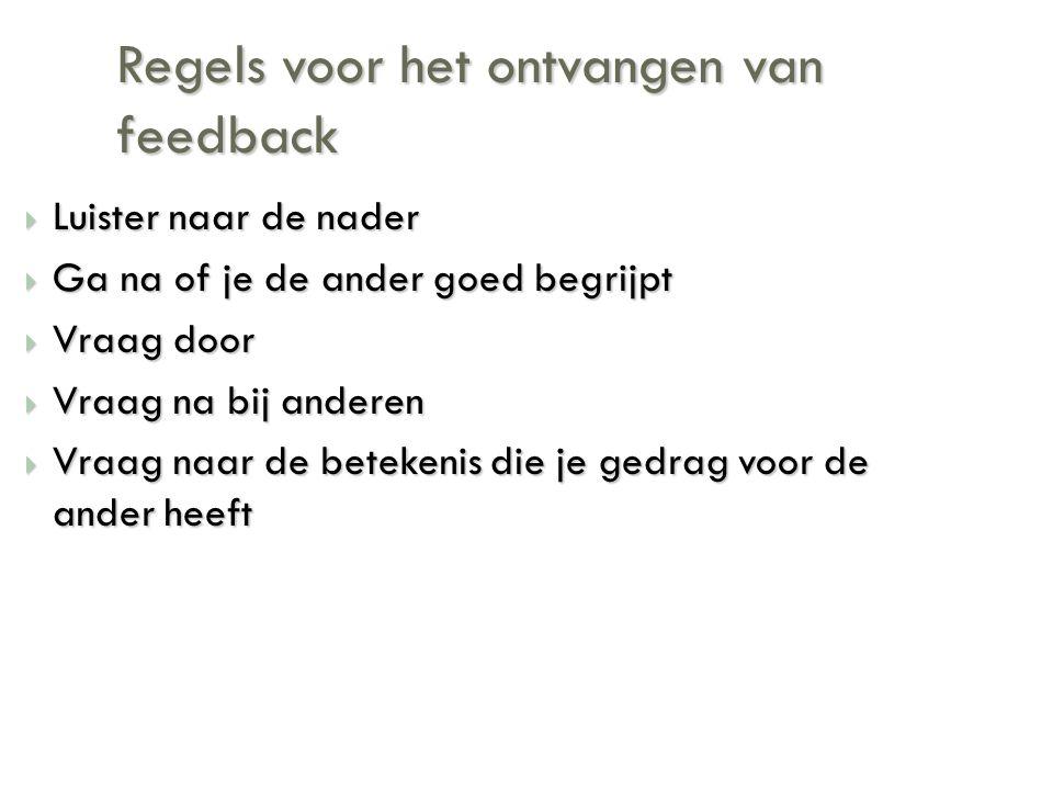 Regels voor het ontvangen van feedback  Luister naar de nader  Ga na of je de ander goed begrijpt  Vraag door  Vraag na bij anderen  Vraag naar d