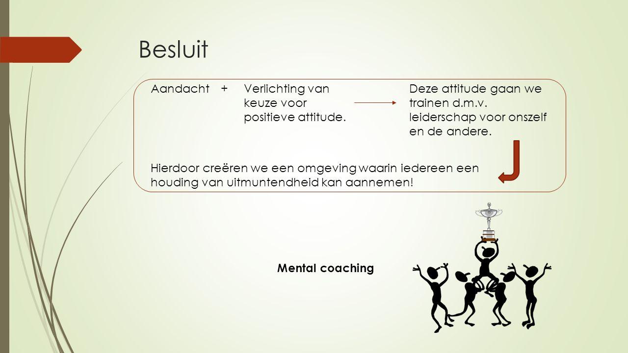 Besluit Mental coaching Aandacht+ Verlichting van keuze voor positieve attitude. Deze attitude gaan we trainen d.m.v. leiderschap voor onszelf en de a