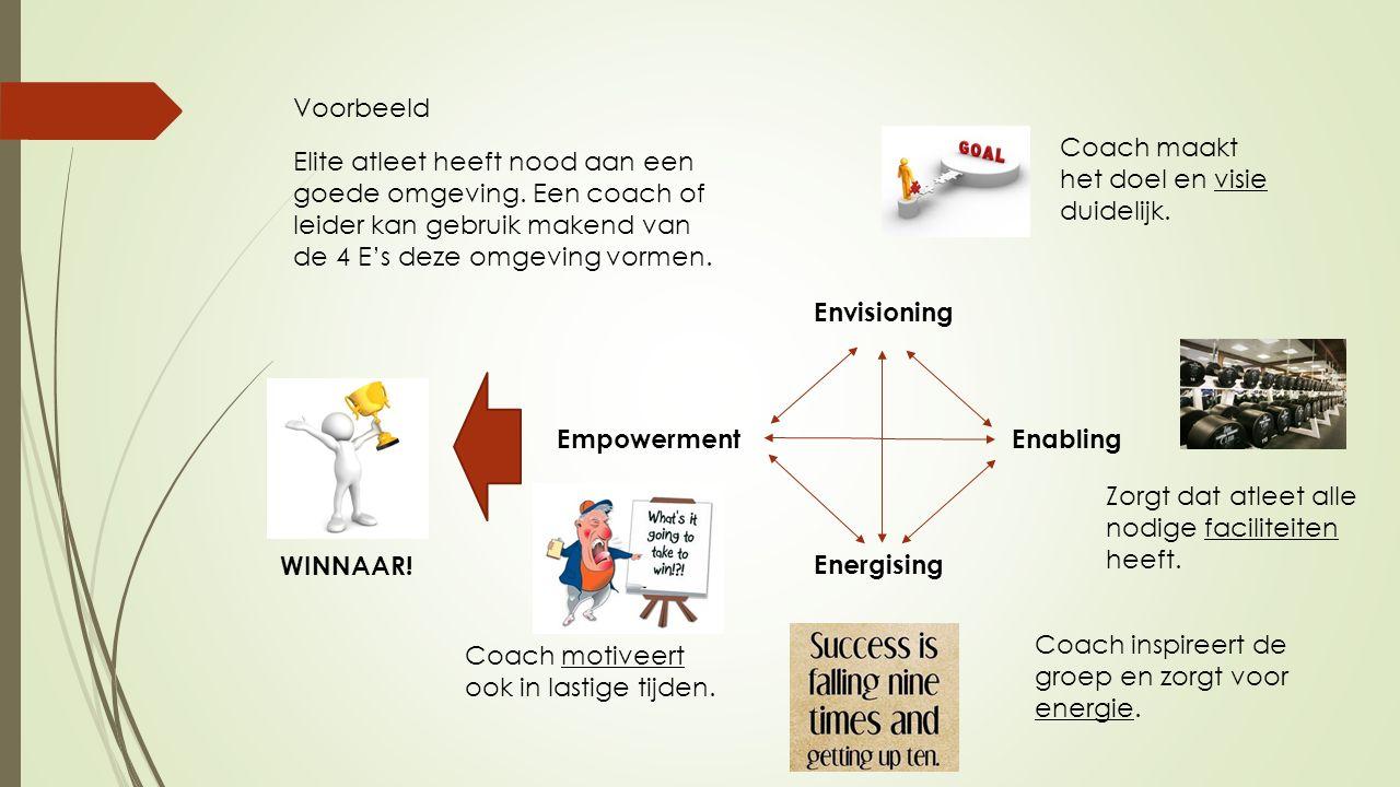 Voorbeeld Elite atleet heeft nood aan een goede omgeving. Een coach of leider kan gebruik makend van de 4 E's deze omgeving vormen. Energising Coach m