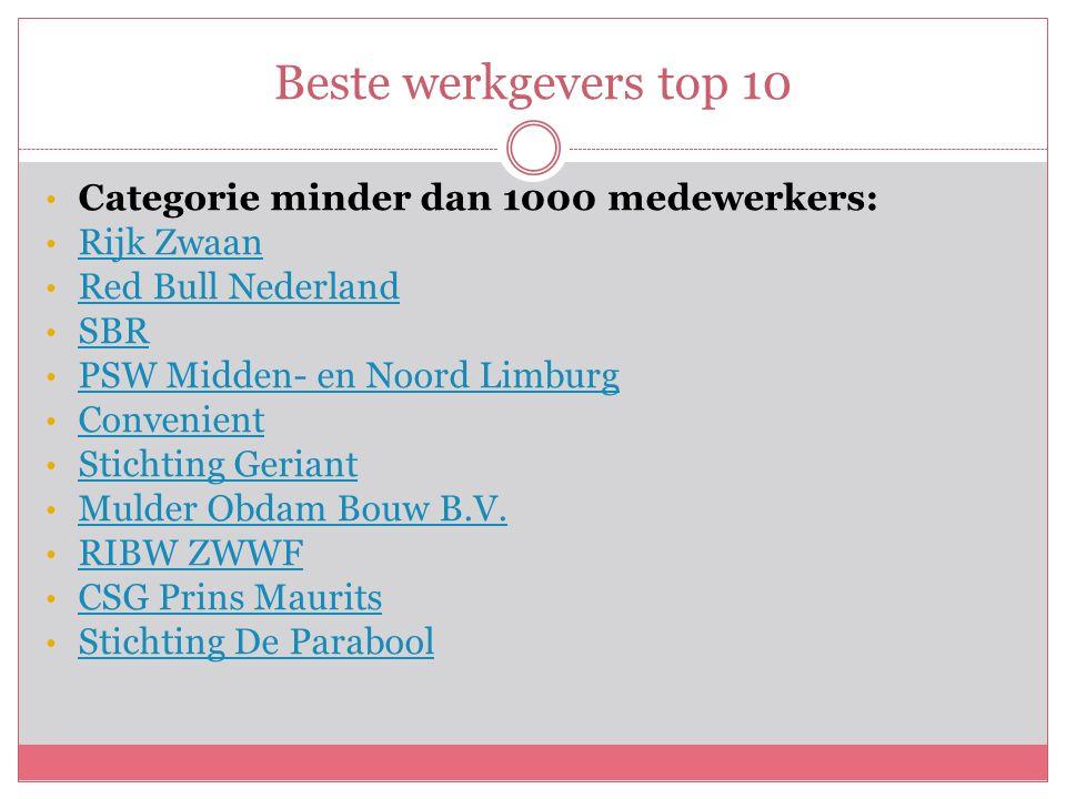 Beste werkgevers top 10 Categorie minder dan 1000 medewerkers: Rijk Zwaan Red Bull Nederland SBR PSW Midden- en Noord Limburg Convenient Stichting Ger