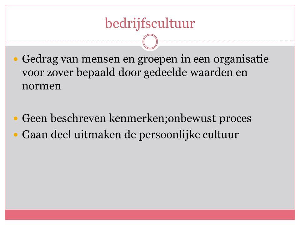 bedrijfscultuur Gedrag van mensen en groepen in een organisatie voor zover bepaald door gedeelde waarden en normen Geen beschreven kenmerken;onbewust