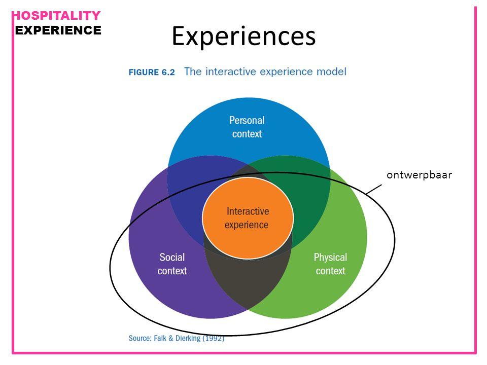 HOSPITALITY EXPERIENCE Experiences ontwerpbaar