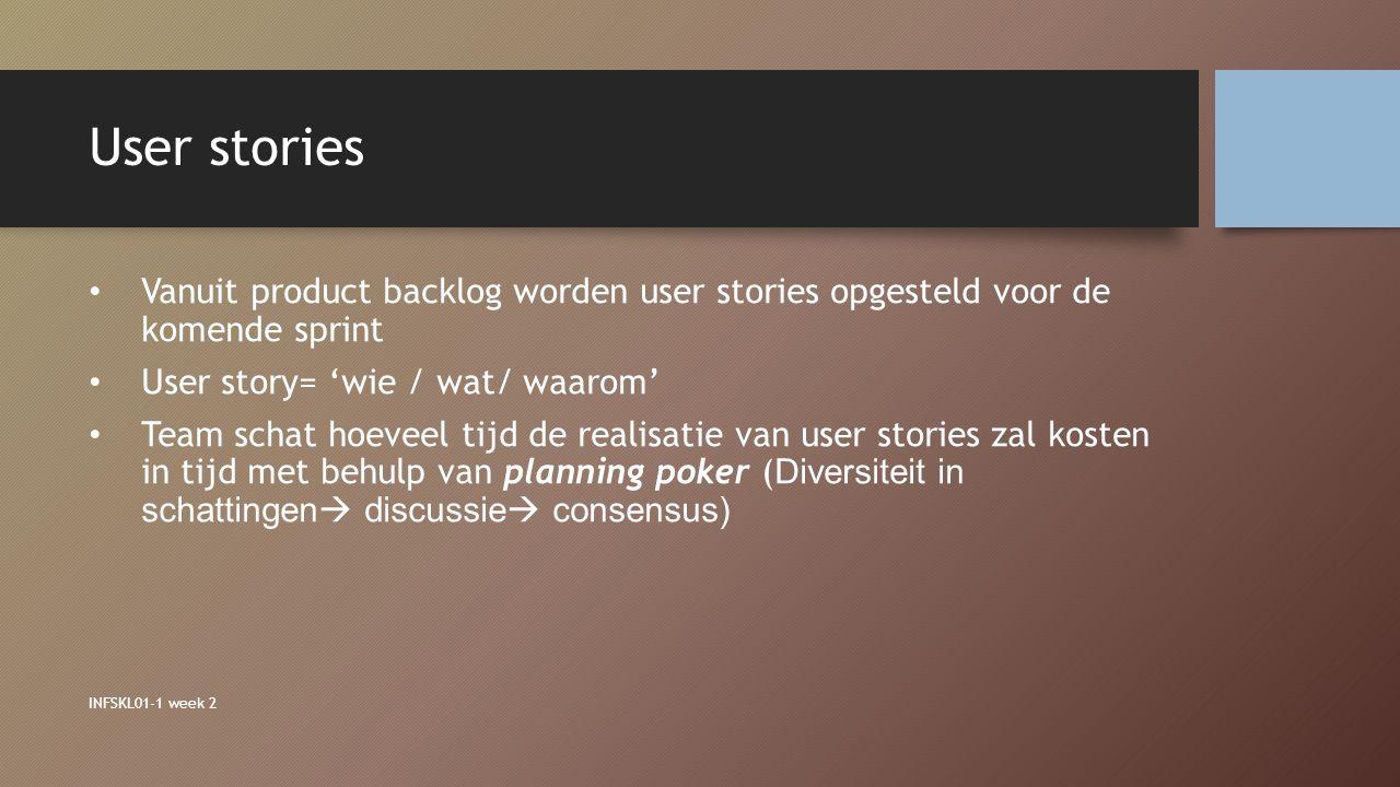 User stories Vanuit product backlog worden user stories opgesteld voor de komende sprint User story= 'wie / wat/ waarom' Team schat hoeveel tijd de re