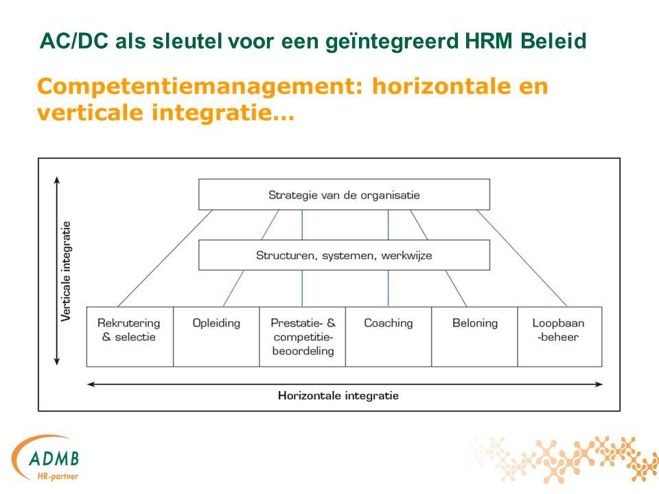 AC/DC als sleutel voor een geïntegreerd HRM Beleid