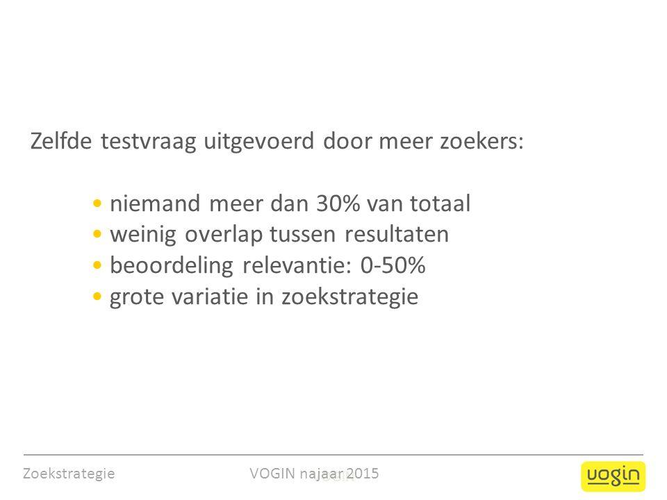 VOGIN Zelfde testvraag uitgevoerd door meer zoekers: niemand meer dan 30% van totaal weinig overlap tussen resultaten beoordeling relevantie: 0-50% grote variatie in zoekstrategie Zoekstrategie VOGIN najaar 2015