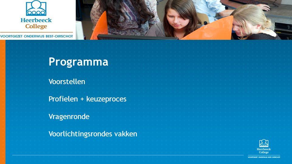 Programma Voorstellen Profielen + keuzeproces Vragenronde Voorlichtingsrondes vakken